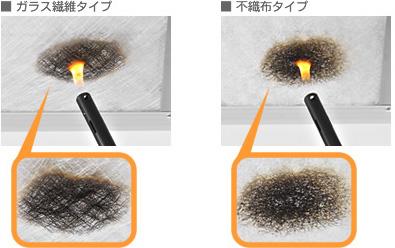 油が付着したフィルターに炎が当たっても引火しにくく安全です