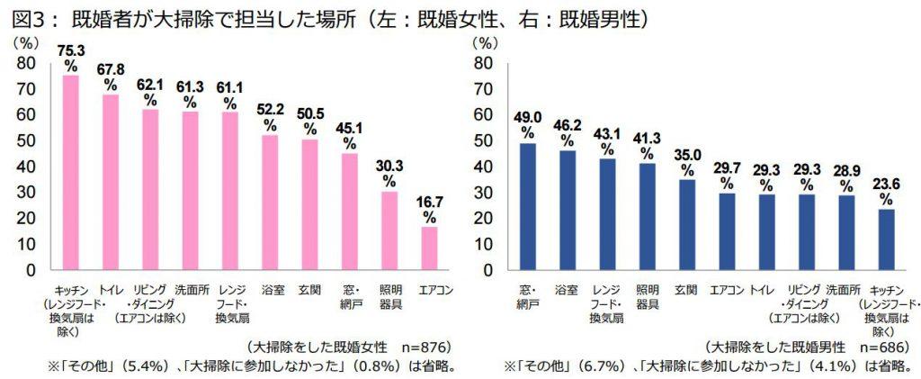 %e3%82%ad%e3%83%a3%e3%83%97%e3%83%81%e3%83%a33
